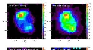 XMM-Newton'dan Jüpiter'in manyetosferi