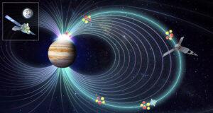 Jüpiter Auroraları